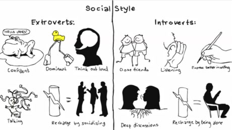 buzzfeed extrovert dating introvert Just read and get to know what you're getting yourself into before dating us since outgoing introverts are a unique blend of both an extrovert and introvert.
