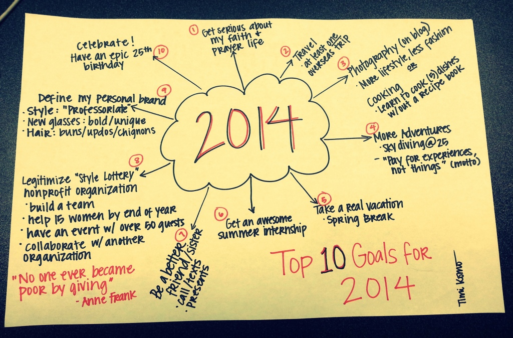 2014 Resolutionsmod
